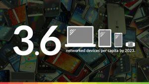 Wi-Fi容量要求:根据设备密度设计无线网络