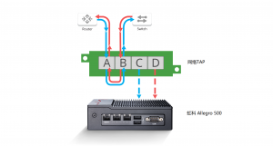 如何分析VoIP网络问题?